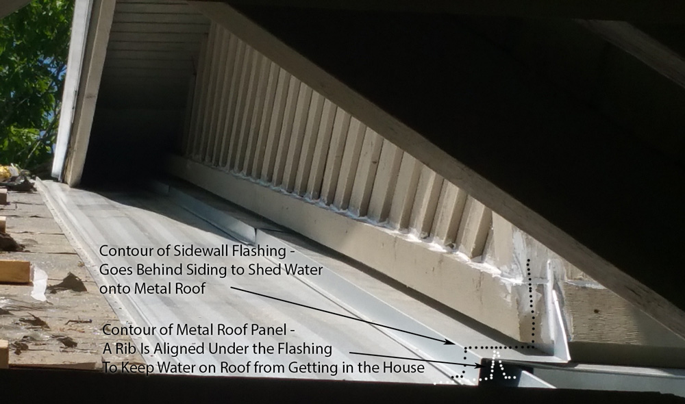 Sidewall Flashings Are a Critical Element to Get Right on a Standing Seam Metal Roof