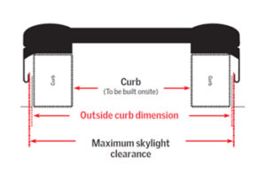 Illustration of Velux Curb Mounted Skylight